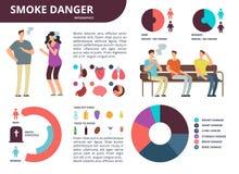 Dangers d'infographics de tabagisme de vecteur Cessez de fumer le concept de vecteur avec des diagrammes et des icônes de santé illustration stock