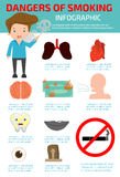 Dangers of Smoking ,Infographic Elements, Stop smoking,No smoking, vector illustration, World No Tobacco Day, Concept Stop Smoking Royalty Free Stock Images