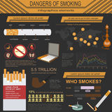 Dangers of smoking, infographics elements Royalty Free Stock Photography