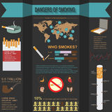 Dangers of smoking, infographics elements Royalty Free Stock Images