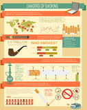 Dangers of smoking, infographics elements Stock Photography