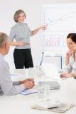 Dare il lanciare-diagramma del punto della donna di affari di presentazione Fotografia Stock Libera da Diritti