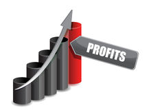 Dark chart profits business graph Royalty Free Stock Image