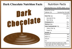 Dark Chocolate Nutrition Facts. Dark chocolate text with melting chocolate and a nutrition label Royalty Free Stock Photography