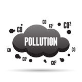 Dark Pollution Cloud Royalty Free Stock Photos
