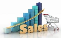 Darstellen einer erhaltenen besseren Wirtschaftlichkeit und der Zunahme des Einkommens aus geschäftlicher Tätigkeit vom Verkauf d lizenzfreie abbildung