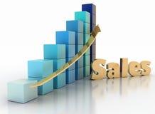 Darstellen einer erhaltenen besseren Wirtschaftlichkeit und der Zunahme des Einkommens aus geschäftlicher Tätigkeit vom Verkauf d Stockbild