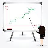 Darstellungs-Konzept Lizenzfreie Stockfotos