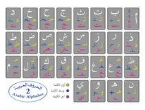 Das arabische Alphabet für Anfänger Lizenzfreies Stockfoto