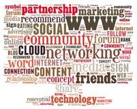 Das Begriffstag-cloud, das Wörter enthält, bezog sich auf der rechnenden Wolke, Computerleistung, Lagerung, Vernetzung, Mobilität Stockfotografie
