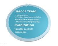 Das Bild ist Show das Mitglied der HACCP-Teamart 2 Lizenzfreie Stockfotografie