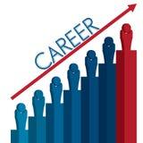 Das Diagramm der Karriere stock abbildung