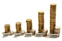 Das Diagramm des Geldes. Stockfoto