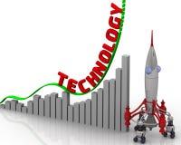 Das Diagramm des Technologiewachstums Stockbilder