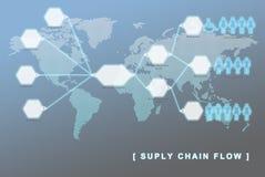 Das Flusskonzeptdiagramm der Versorgungskette logistische Lizenzfreie Stockfotos