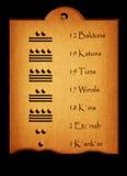 Das Jahr 2012 in den Maya-Zahlen Lizenzfreies Stockfoto