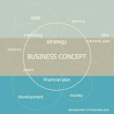 Das Konzept des Entwickelns eines Unternehmensplans Stockbild