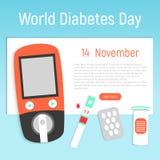 Das Konzept des Tages von Diabetes Weltdiabetes-Tagesfahne mit einem glucometer und Tabletten Auch im corel abgehobenen Betrag Stockfotos