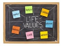Das Leben bewertet Konzept auf Tafel lizenzfreies stockfoto