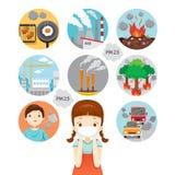 Das Mädchen, das N95 Luftverschmutzungs-Maske für trägt, schützen Staub PM2 5 Ursache von Luftverschmutzungs-Ikonen vektor abbildung