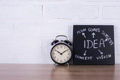 Das Text ` Idee ` auf einer Tafel Stockbild