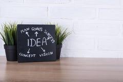 Das Text ` Idee ` auf einer Tafel Stockfoto