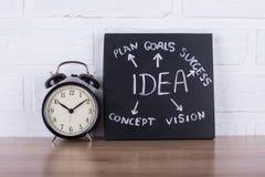 Das Text ` Idee ` auf einer Tafel Lizenzfreies Stockbild