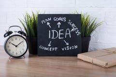 Das Text ` Idee ` auf einer Tafel Lizenzfreie Stockfotografie