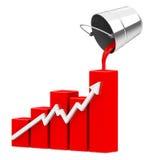 Das Wachstum Stockfotografie