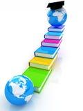 Das Wachstum der Ausbildung. Global Lizenzfreies Stockfoto