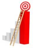 Das Wachstumsziel Stockfotos