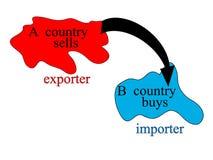 Das wirtschaftliche Konzept des Exporteurs und des Importeurs in den Bildern Lizenzfreie Stockfotos