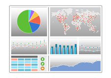 Dashboard with different types of charts like pie chart, world map, bar chart, line chart, tables and indicators Royalty Free Stock Images