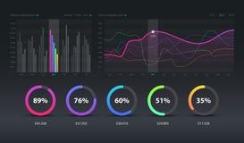 Dashboard infographic malplaatje met de moderne grafieken van ontwerp wekelijkse en jaarlijkse statistieken Cirkeldiagrammen, wer vector illustratie