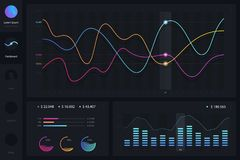 Dashboard infographic template with modern design annual statistics graphs. Pie charts, workflow, UI elements. Vector EPS 10. Dashboard infographic template with stock illustration