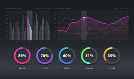 Dashboard infographic template with modern design weekly and annual statistics graphs. Pie charts, workflow,, UI. EPS 10. Dashboard infographic template with vector illustration