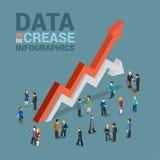 Data ökar för begreppslägenheten 3d för minskning den isometriska infographic rengöringsduken Fotografering för Bildbyråer