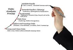 Data Analysis Process Stock Photos
