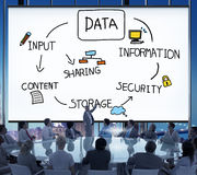 Data Analysis Storage Information Concept Royalty Free Stock Photography