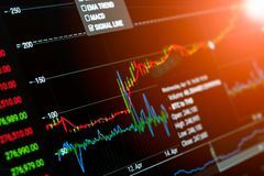 Data analyzing in BTC exchange stock market: the candle charts, royalty free stock images