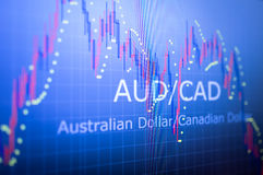Data analyzing in foreign finance market: the charts and quotes. On display. Analytics in pairs AUD / CAD Royalty Free Stock Images