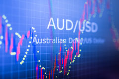 Data analyzing in foreign finance market: the charts and quotes. On display. Analytics in pairs AUD / USD Stock Photography