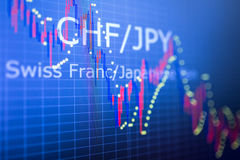 Data analyzing in foreign finance market: the charts and quotes Stock Photography