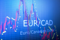 Data analyzing in foreign finance market: the charts and quotes. On display. Analytics in pairs EUR / CAD Stock Image