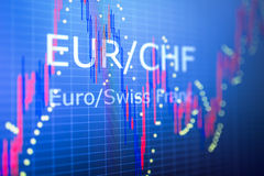 Data analyzing in foreign finance market: the charts and quotes. On display. Analytics in pairs EUR / CHF Stock Photo