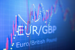 Data analyzing in foreign finance market: the charts and quotes. On display. Analytics in pairs EUR / GBP Stock Photos