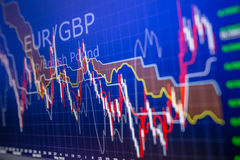 Data analyzing in foreign finance market: the charts and quotes. On display. Analytics in pairs EUR / GBP Royalty Free Stock Images