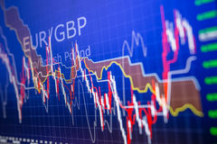 Data analyzing in foreign finance market: the charts and quotes. On display. Analytics in pairs EUR / GBP Royalty Free Stock Photos