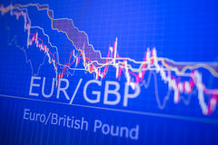 Data analyzing in foreign finance market: the charts and quotes. On display. Analytics in pairs EUR / GBP Stock Images