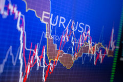 Data analyzing in foreign finance market: the charts and quotes. On display. Analytics in pairs EUR / USD Stock Photography